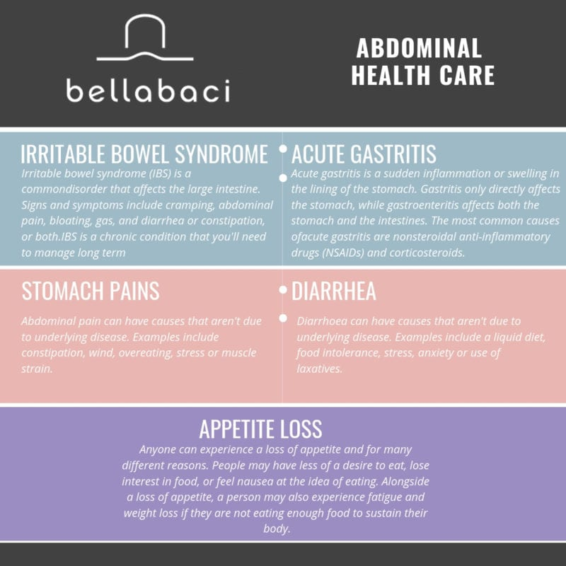 Why You Need Abdominal Cupping Massage Infographic